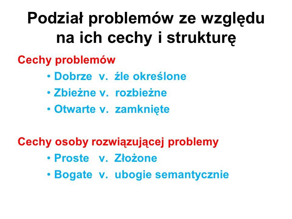 7 faz rozwiązywanie problemów Wg Sternberga (1986a) Hayesa (1993) 1/ identyfikacja problemu, 2/ definiowanie problemu i budowanie jego poznawczej reprezentacji, 3/ budowanie strategii rozwiązywania problemu, 4/ zdobywanie lub przywoływanie informacji na temat problemu, 5/ alokacja zasobów poznawczych, niezbędnych do rozwiązania problemu, 6/ monitorowanie postępu w zmierzaniu do celu, 7/ ocena poprawności rozwiązania