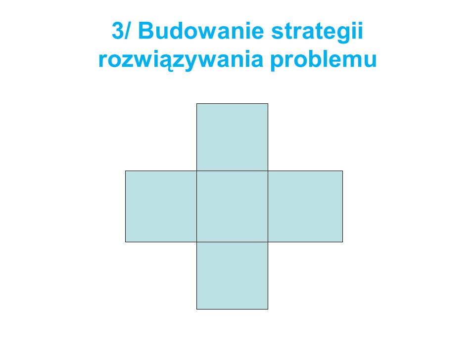 3/ Budowanie strategii rozwiązywania problemu