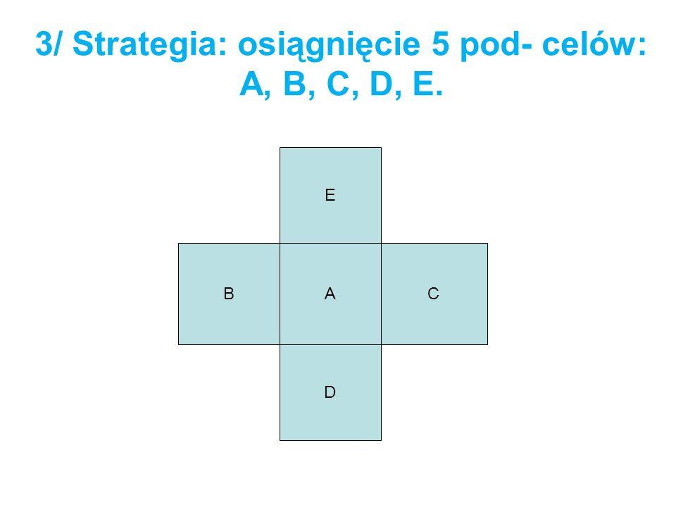 E CB D A 3/ Strategia: osiągnięcie 5 pod- celów: A, B, C, D, E.