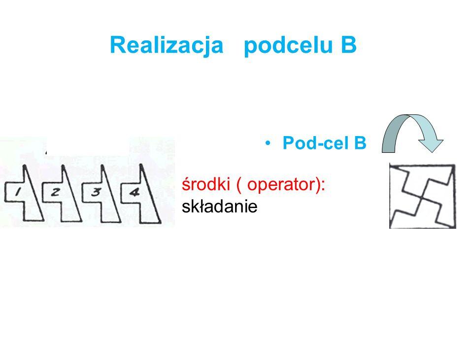 Realizacja podcelu B środki ( operator): składanie Pod-cel B