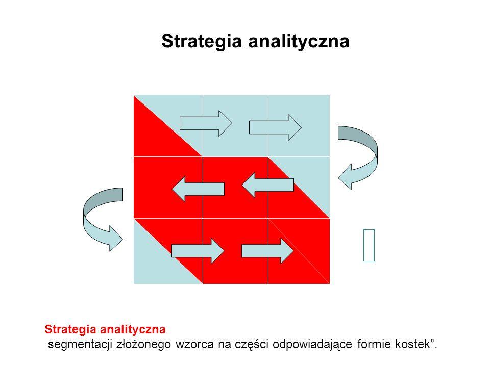 Strategia analityczna segmentacji złożonego wzorca na części odpowiadające formie kostek. Strategia analityczna