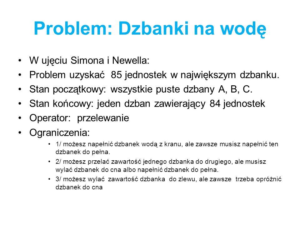 Problem: Dzbanki na wodę W ujęciu Simona i Newella: Problem uzyskać 85 jednostek w największym dzbanku. Stan początkowy: wszystkie puste dzbany A, B,