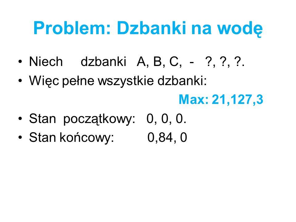 Problem: Dzbanki na wodę Niech dzbanki A, B, C, - ?, ?, ?. Więc pełne wszystkie dzbanki: Max: 21,127,3 Stan początkowy: 0, 0, 0. Stan końcowy: 0,84, 0
