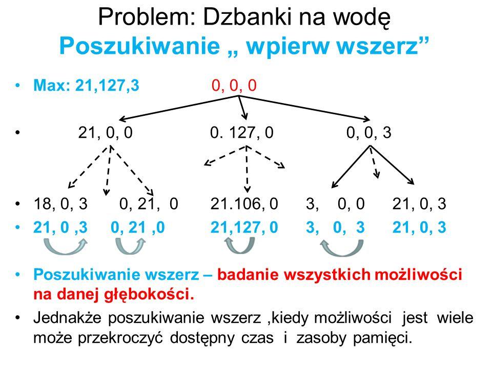 Problem: Dzbanki na wodę Poszukiwanie wpierw wszerz Max: 21,127,3 0, 0, 0 21, 0, 0 0. 127, 0 0, 0, 3 18, 0, 3 0, 21, 0 21.106, 0 3, 0, 0 21, 0, 3 21,