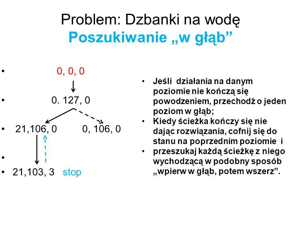 0, 0, 0 0. 127, 0 21,106, 0 0, 106, 0 21,103, 3 stop Jeśli działania na danym poziomie nie kończą się powodzeniem, przechodź o jeden poziom w głąb; Ki