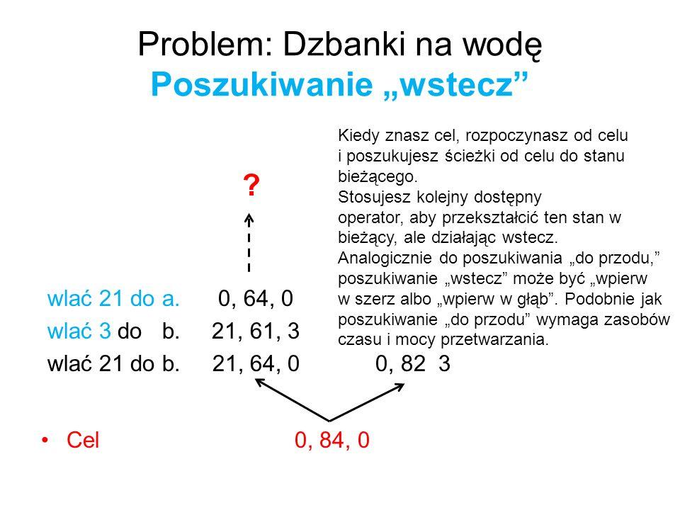 Problem: Dzbanki na wodę Poszukiwanie wstecz ? wlać 21 do a. 0, 64, 0 wlać 3 do b. 21, 61, 3 wlać 21 do b. 21, 64, 0 0, 82 3 Cel 0, 84, 0 Kiedy znasz