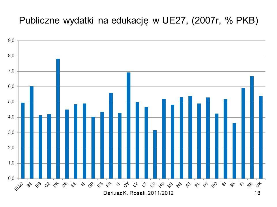 Publiczne wydatki na edukację w UE27, (2007r, % PKB) 18Dariusz K. Rosati, 2011/2012