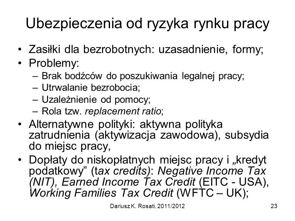 Ubezpieczenia od ryzyka rynku pracy Zasiłki dla bezrobotnych: uzasadnienie, formy; Problemy: –Brak bodźców do poszukiwania legalnej pracy; –Utrwalanie