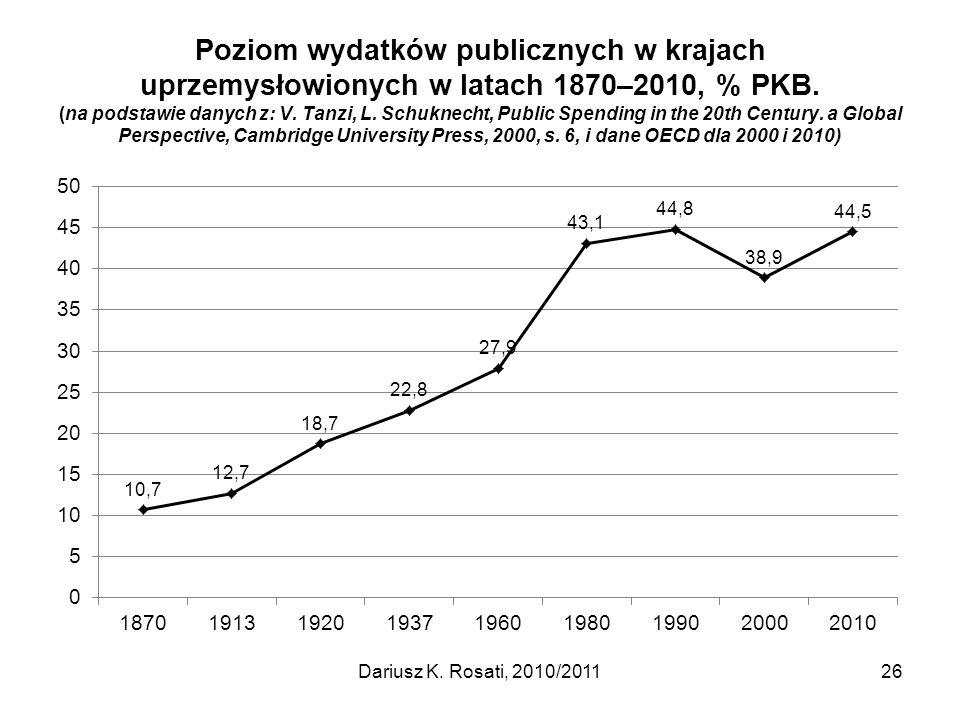 Poziom wydatków publicznych w krajach uprzemysłowionych w latach 1870–2010, % PKB. (na podstawie danych z: V. Tanzi, L. Schuknecht, Public Spending in