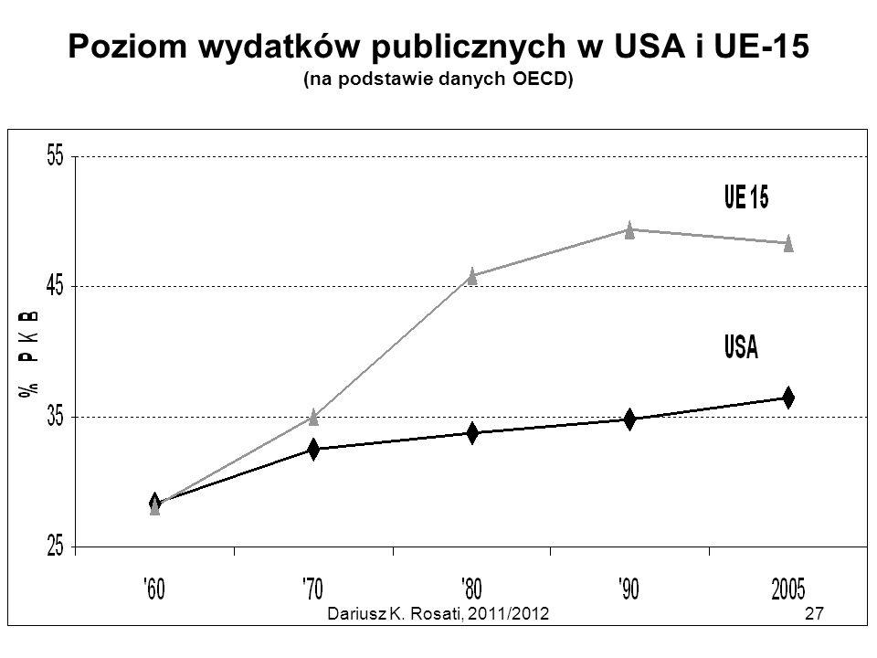 Poziom wydatków publicznych w USA i UE-15 (na podstawie danych OECD) Dariusz K. Rosati, 2011/201227