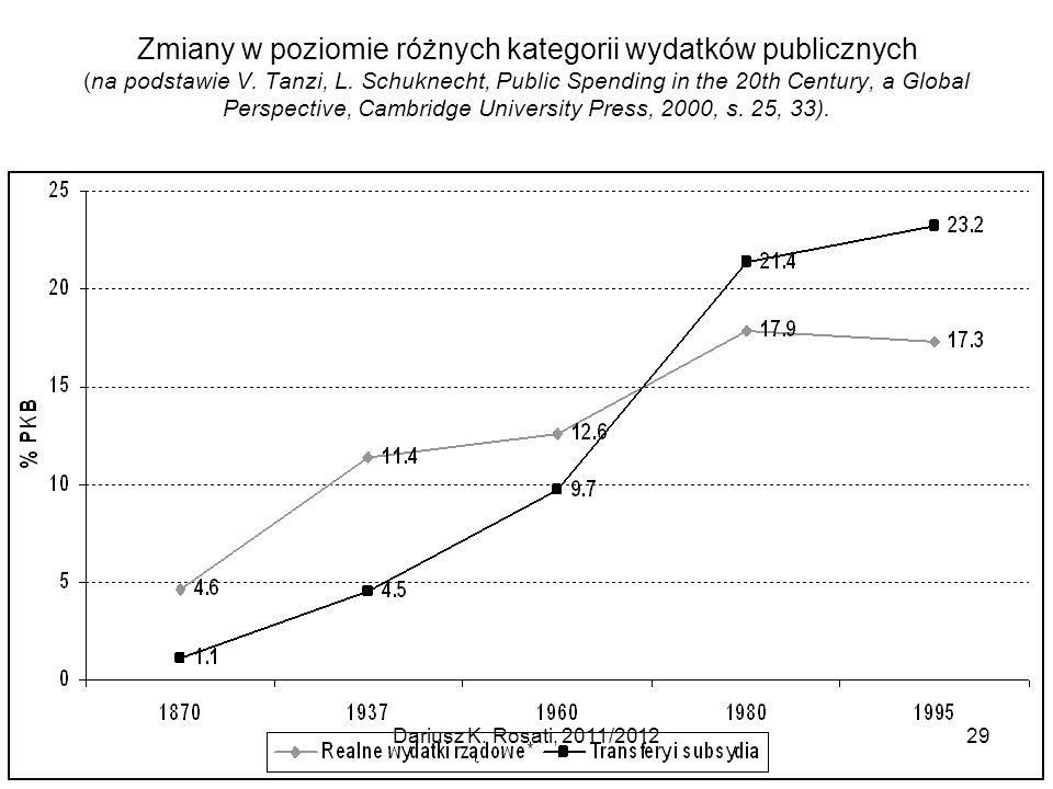 Zmiany w poziomie różnych kategorii wydatków publicznych (na podstawie V. Tanzi, L. Schuknecht, Public Spending in the 20th Century, a Global Perspect