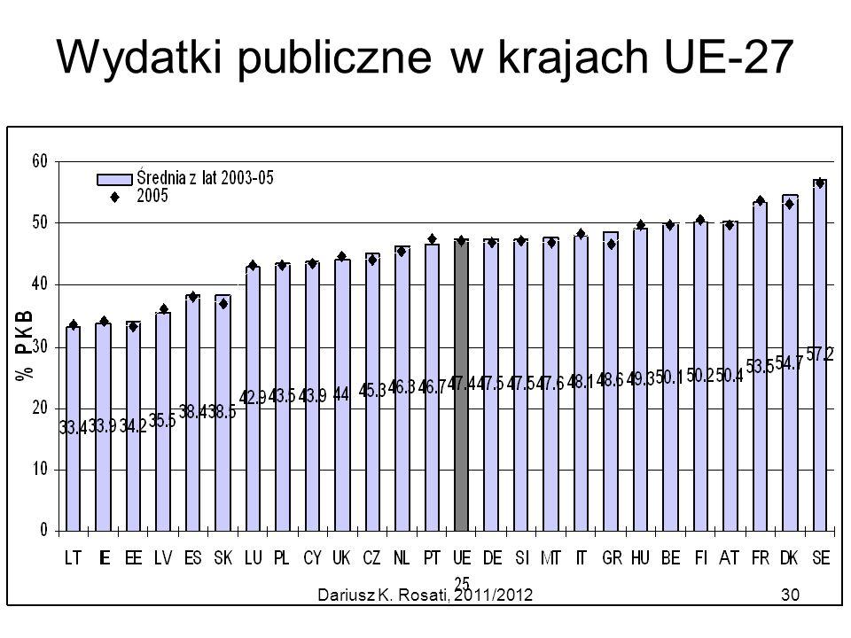 Wydatki publiczne w krajach UE-27 Dariusz K. Rosati, 2011/201230