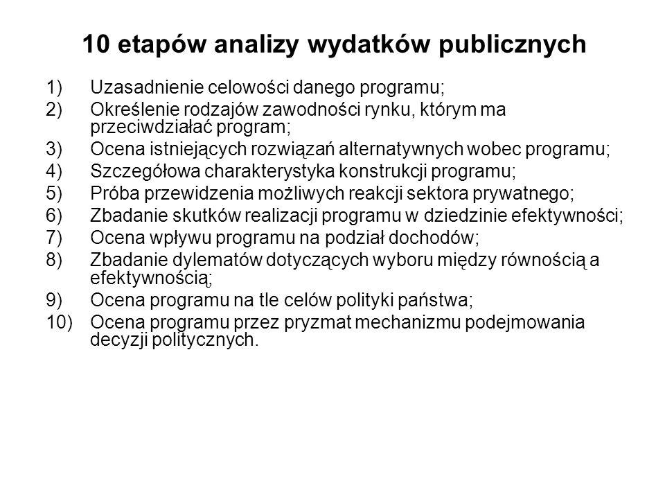 10 etapów analizy wydatków publicznych 1)Uzasadnienie celowości danego programu; 2)Określenie rodzajów zawodności rynku, którym ma przeciwdziałać prog