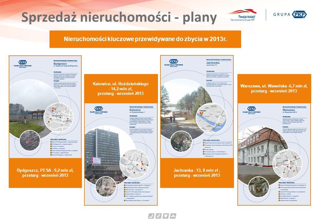 Sprzedaż nieruchomości - plany Nieruchomości kluczowe przewidywane do zbycia w 2013r. Bydgoszcz, PESA - 9,2 mln zł, przetarg - wrzesień 2013 Katowice,