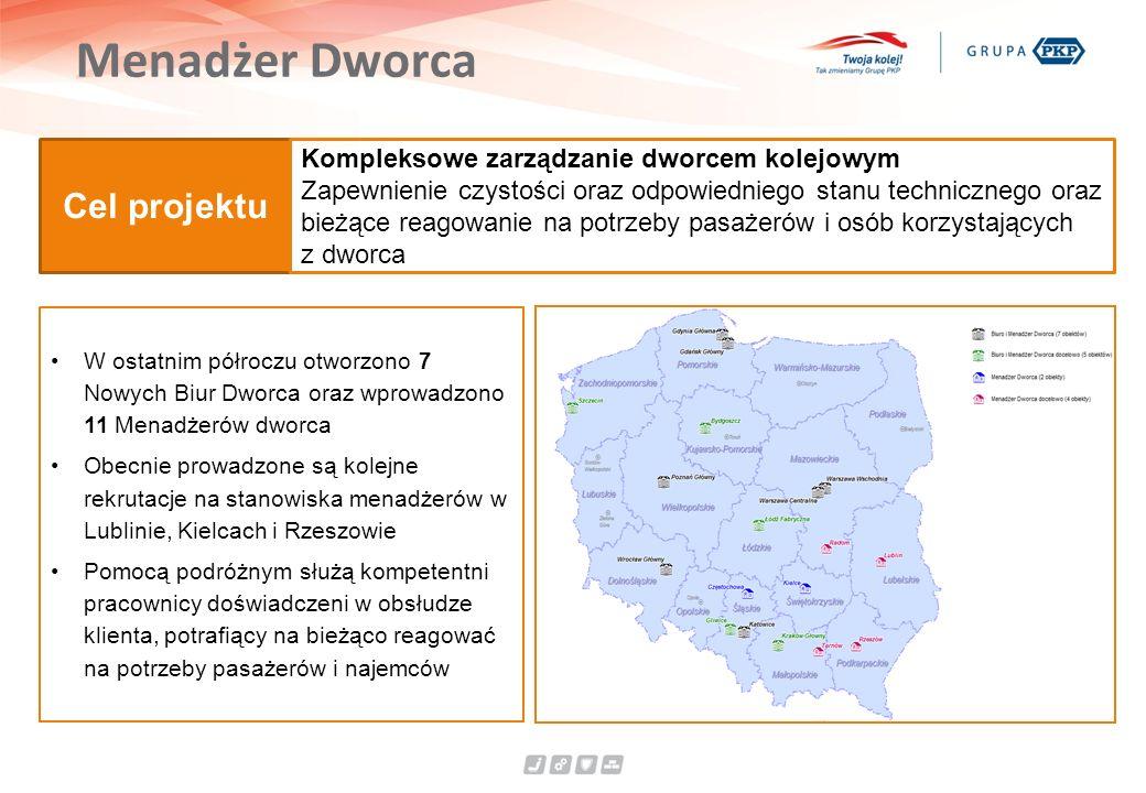 Menadżer Dworca Cel projektu Kompleksowe zarządzanie dworcem kolejowym Zapewnienie czystości oraz odpowiedniego stanu technicznego oraz bieżące reagowanie na potrzeby pasażerów i osób korzystających z dworca W ostatnim półroczu otworzono 7 Nowych Biur Dworca oraz wprowadzono 11 Menadżerów dworca Obecnie prowadzone są kolejne rekrutacje na stanowiska menadżerów w Lublinie, Kielcach i Rzeszowie Pomocą podróżnym służą kompetentni pracownicy doświadczeni w obsłudze klienta, potrafiący na bieżąco reagować na potrzeby pasażerów i najemców