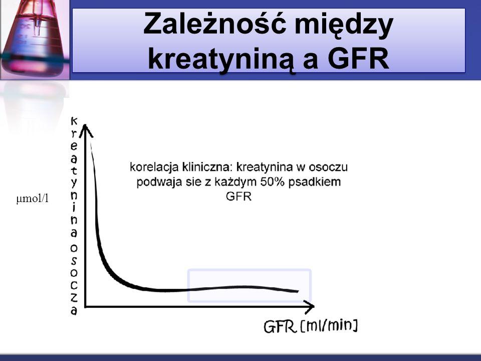 Zależność między kreatyniną a GFR μmol/l