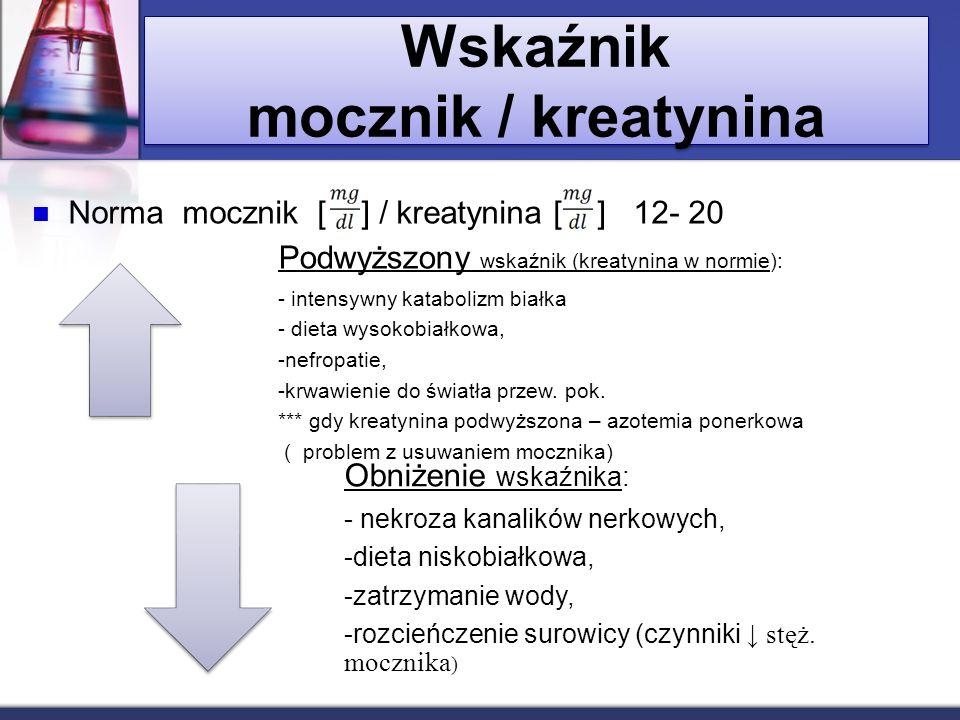 Wskaźnik mocznik / kreatynina Norma mocznik [ ] / kreatynina [ ] 12- 20 Podwyższony wskaźnik (kreatynina w normie): - intensywny katabolizm białka - d