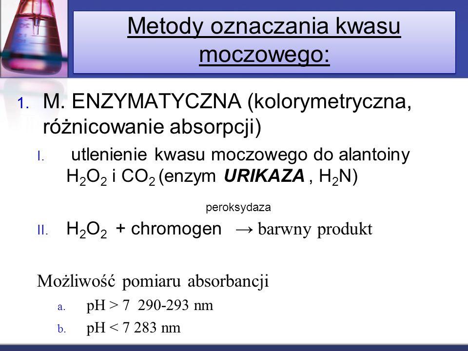 1. M. ENZYMATYCZNA (kolorymetryczna, różnicowanie absorpcji) I. utlenienie kwasu moczowego do alantoiny H 2 O 2 i CO 2 (enzym URIKAZA, H 2 N) II. H 2