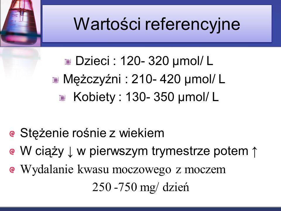 Wartości referencyjne Dzieci : 120- 320 μmol/ L Mężczyźni : 210- 420 μmol/ L Kobiety : 130- 350 μmol/ L Stężenie rośnie z wiekiem W ciąży w pierwszym