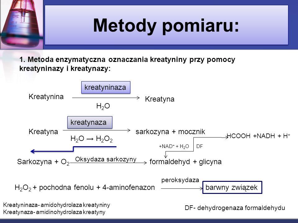 Metody pomiaru: 1. Metoda enzymatyczna oznaczania kreatyniny przy pomocy kreatyninazy i kreatynazy: Kreatynina kreatyninaza Kreatyna H2OH2O H 2 O H 2