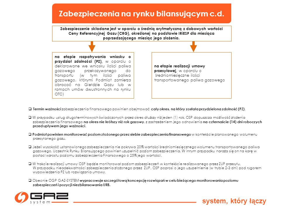 Zabezpieczenia na rynku bilansującym c.d. system, który łączy na etapie rozpatrywania wniosku o przydział zdolności (PZ), w oparciu o deklarowane we w