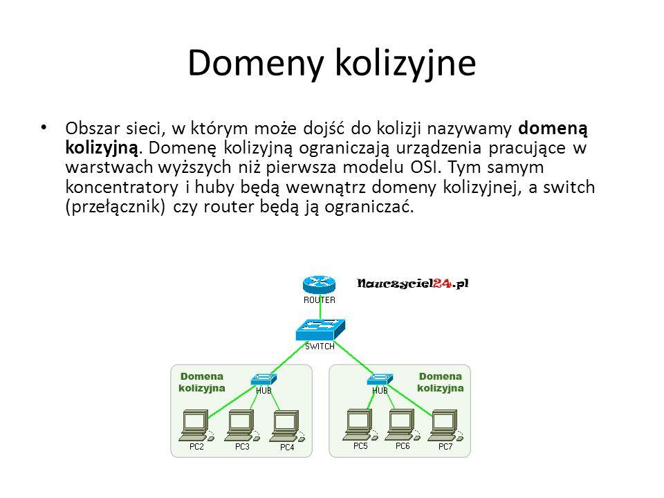 Domeny kolizyjne Obszar sieci, w którym może dojść do kolizji nazywamy domeną kolizyjną. Domenę kolizyjną ograniczają urządzenia pracujące w warstwach