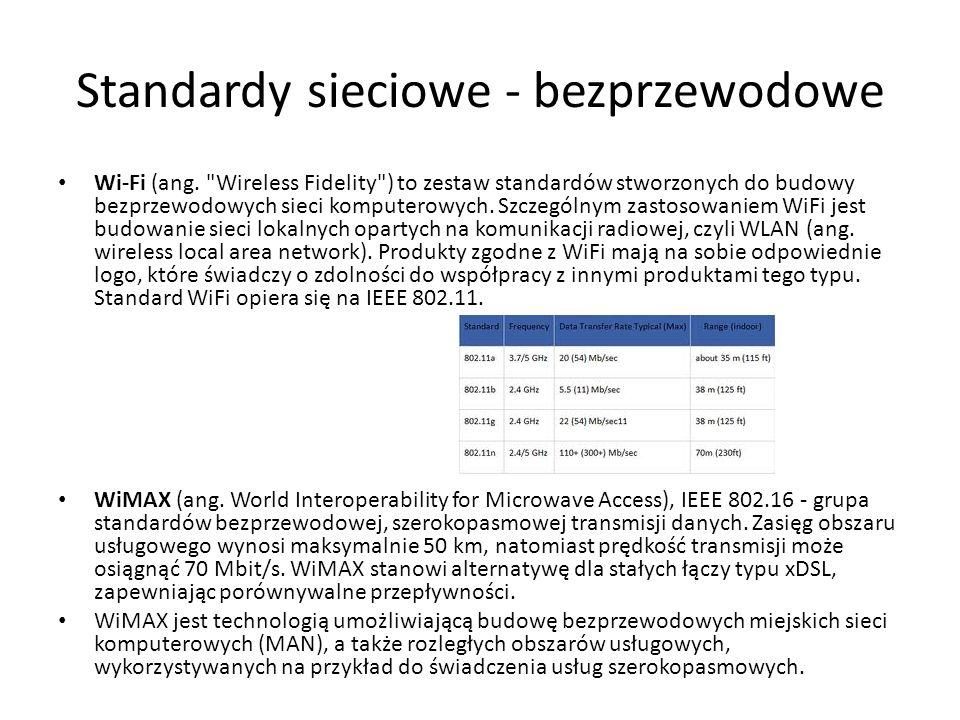 Interfejsy sieciowe Karty sieciowe (NIC - Network Interface Card) służy do przekształcania pakietów danych w sygnały, które są przesyłane w sieci komputerowej.