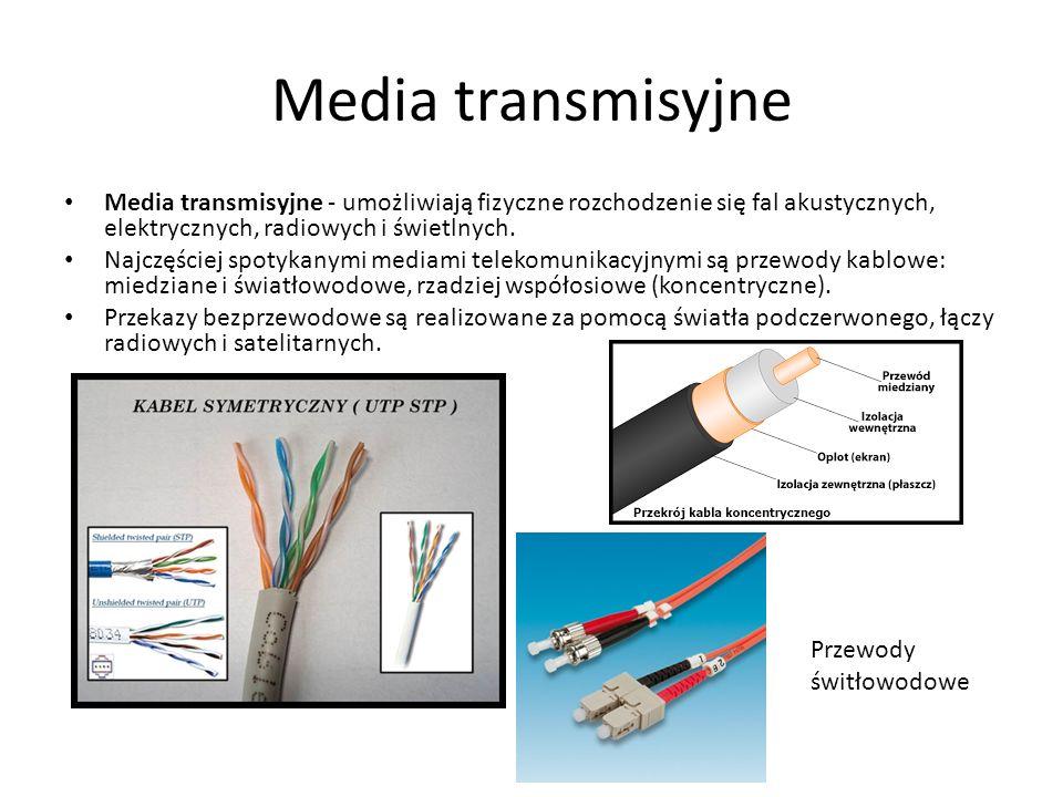 Media transmisyjne Media transmisyjne - umożliwiają fizyczne rozchodzenie się fal akustycznych, elektrycznych, radiowych i świetlnych. Najczęściej spo