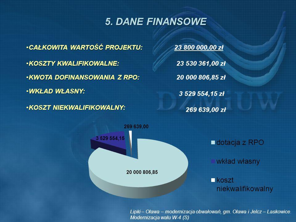 5. DANE FINANSOWE CAŁKOWITA WARTOŚĆ PROJEKTU:CAŁKOWITA WARTOŚĆ PROJEKTU:23 800 000,00 zł KOSZTY KWALIFIKOWALNE:KOSZTY KWALIFIKOWALNE:23 530 361,00 zł