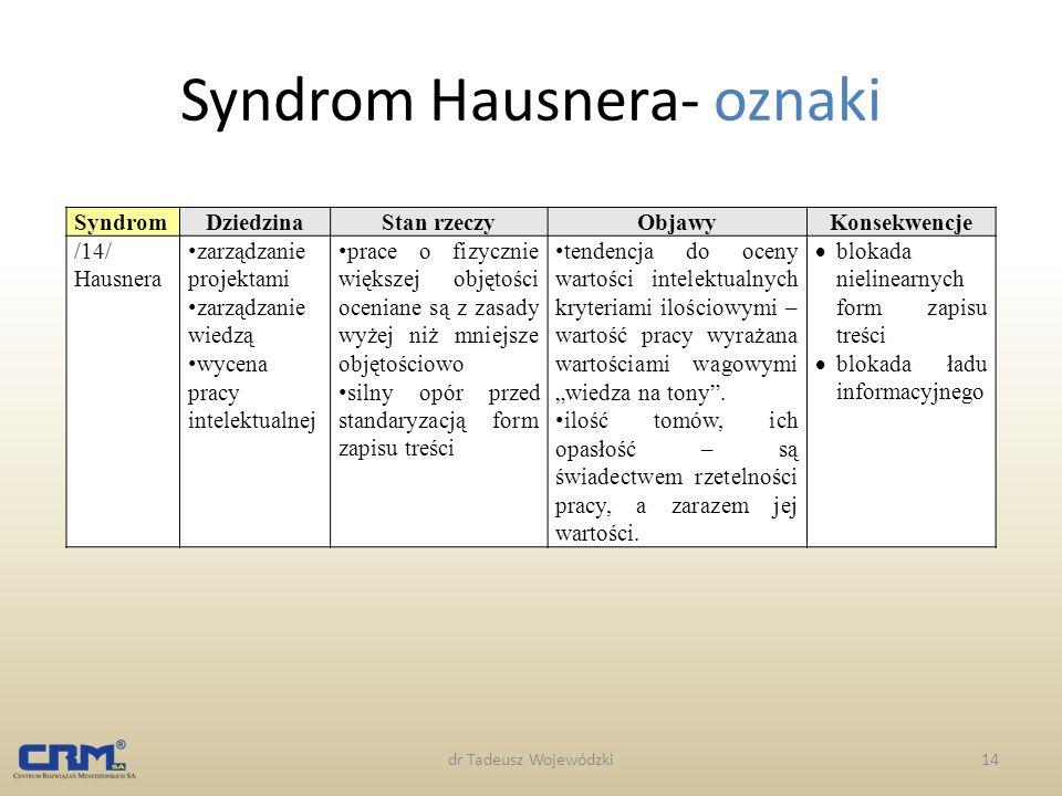 dr Tadeusz Wojewódzki14 Syndrom Hausnera- oznaki SyndromDziedzinaStan rzeczyObjawyKonsekwencje /14/ Hausnera zarządzanie projektami zarządzanie wiedzą