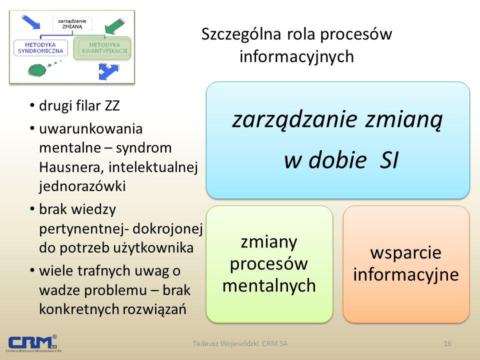 Szczególna rola procesów informacyjnych drugi filar ZZ uwarunkowania mentalne – syndrom Hausnera, intelektualnej jednorazówki brak wiedzy pertynentnej