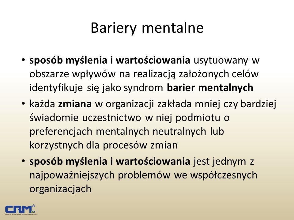 Bariery mentalne sposób myślenia i wartościowania usytuowany w obszarze wpływów na realizacją założonych celów identyfikuje się jako syndrom barier me