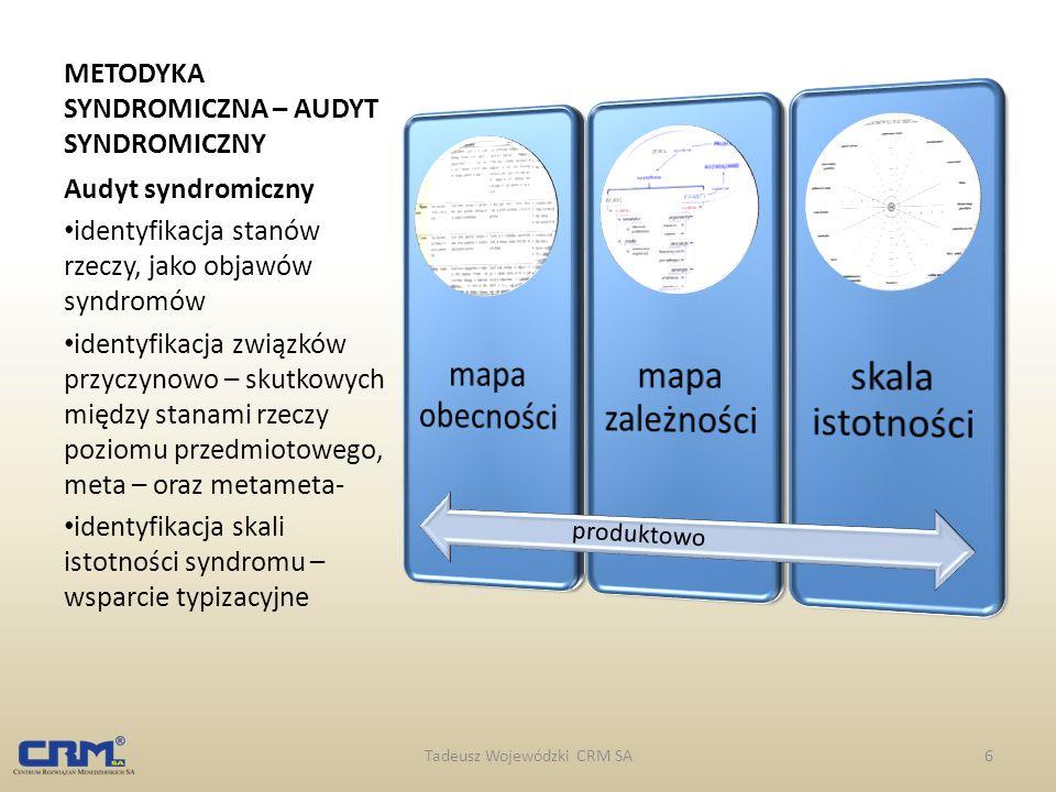 METODYKA SYNDROMICZNA – AUDYT SYNDROMICZNY Audyt syndromiczny identyfikacja stanów rzeczy, jako objawów syndromów identyfikacja związków przyczynowo –