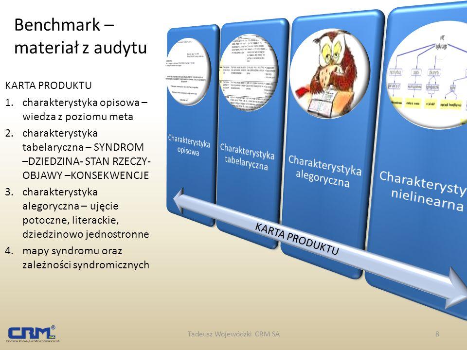 Benchmark – materiał z audytu KARTA PRODUKTU 1.charakterystyka opisowa – wiedza z poziomu meta 2.charakterystyka tabelaryczna – SYNDROM –DZIEDZINA- ST
