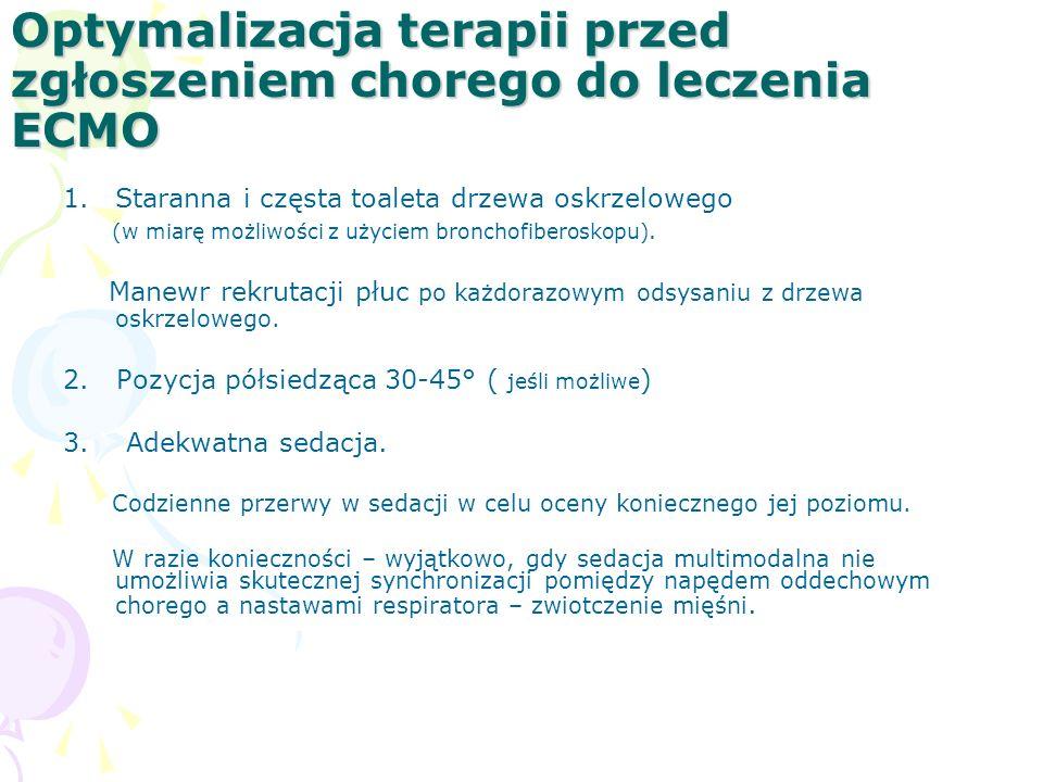 Optymalizacja terapii przed zgłoszeniem chorego do leczenia ECMO 1.Staranna i częsta toaleta drzewa oskrzelowego (w miarę możliwości z użyciem bronchofiberoskopu).