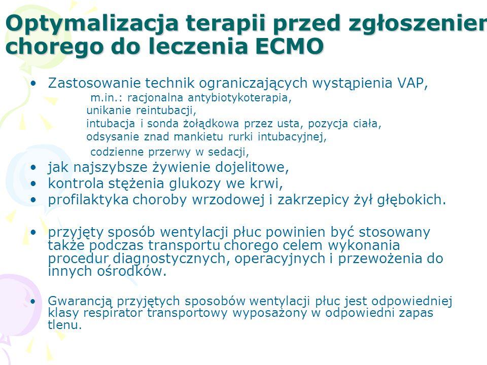 Optymalizacja terapii przed zgłoszeniem chorego do leczenia ECMO Zastosowanie technik ograniczających wystąpienia VAP, m.in.: racjonalna antybiotykoterapia, unikanie reintubacji, intubacja i sonda żołądkowa przez usta, pozycja ciała, odsysanie znad mankietu rurki intubacyjnej, codzienne przerwy w sedacji, jak najszybsze żywienie dojelitowe, kontrola stężenia glukozy we krwi, profilaktyka choroby wrzodowej i zakrzepicy żył głębokich.