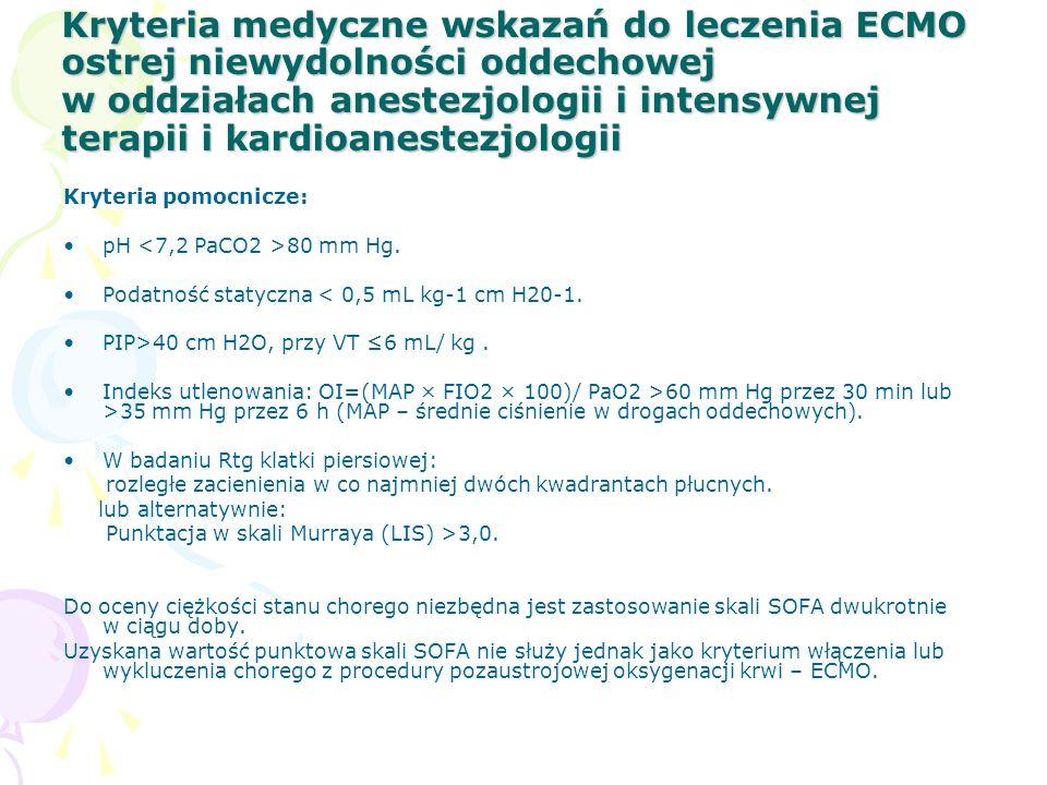 Kryteria medyczne wskazań do leczenia ECMO ostrej niewydolności oddechowej w oddziałach anestezjologii i intensywnej terapii i kardioanestezjologii Kryteria pomocnicze: pH 80 mm Hg.
