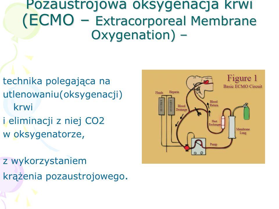 Pozaustrojowa oksygenacja krwi (ECMO – Extracorporeal Membrane Oxygenation) – technika polegająca na utlenowaniu(oksygenacji) krwi i eliminacji z niej CO2 w oksygenatorze, z wykorzystaniem krążenia pozaustrojowego.