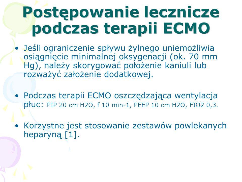 Postępowanie lecznicze podczas terapii ECMO Jeśli ograniczenie spływu żylnego uniemożliwia osiągnięcie minimalnej oksygenacji (ok.