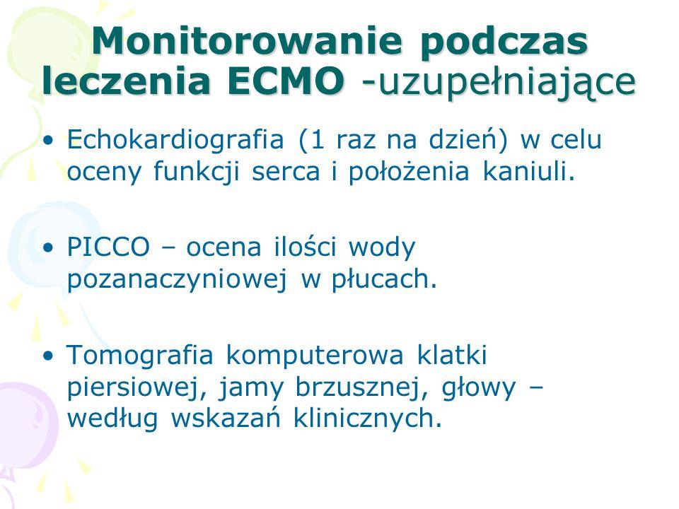 Monitorowanie podczas leczenia ECMO -uzupełniające Echokardiografia (1 raz na dzień) w celu oceny funkcji serca i położenia kaniuli.