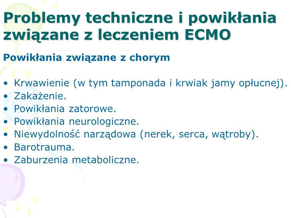Problemy techniczne i powikłania związane z leczeniem ECMO Powikłania związane z chorym Krwawienie (w tym tamponada i krwiak jamy opłucnej).