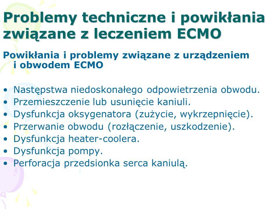 Problemy techniczne i powikłania związane z leczeniem ECMO Powikłania i problemy związane z urządzeniem i obwodem ECMO Następstwa niedoskonałego odpowietrzenia obwodu.