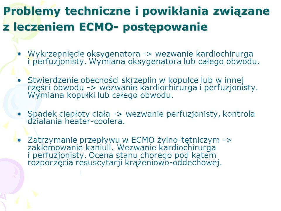 Problemy techniczne i powikłania związane z leczeniem ECMO- postępowanie Wykrzepnięcie oksygenatora -> wezwanie kardiochirurga i perfuzjonisty.