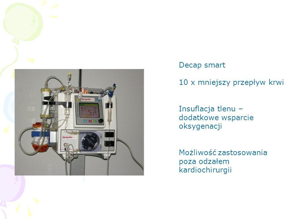 Decap smart 10 x mniejszy przepływ krwi Insuflacja tlenu – dodatkowe wsparcie oksygenacji Możliwość zastosowania poza odzałem kardiochirurgii