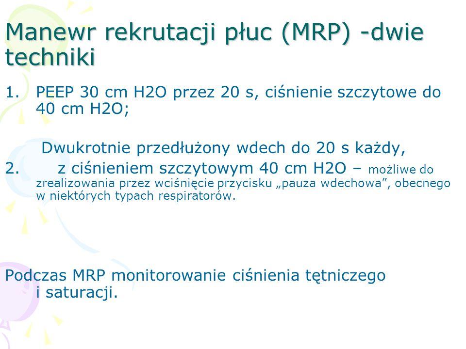 Manewr rekrutacji płuc (MRP) -dwie techniki 1.PEEP 30 cm H2O przez 20 s, ciśnienie szczytowe do 40 cm H2O; Dwukrotnie przedłużony wdech do 20 s każdy, 2.
