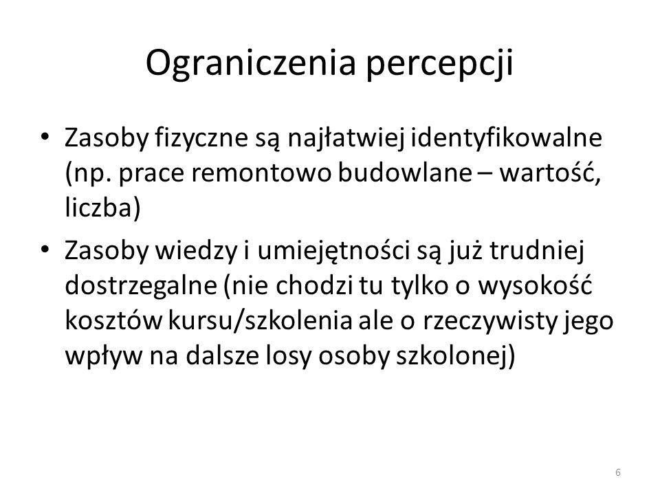 Ograniczenia percepcji Zasoby fizyczne są najłatwiej identyfikowalne (np.