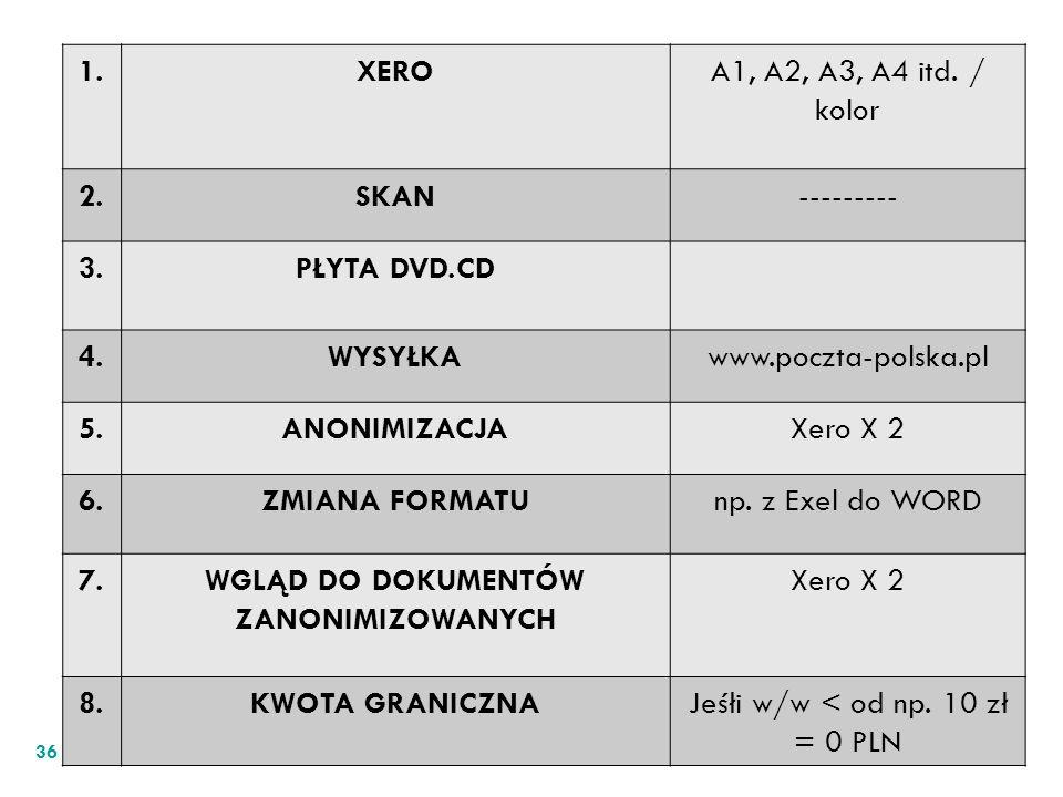 1.XEROA1, A2, A3, A4 itd. / kolor 2.SKAN--------- 3.PŁYTA DVD.CD 4.WYSYŁKAwww.poczta-polska.pl 5.ANONIMIZACJAXero X 2 6.ZMIANA FORMATUnp. z Exel do WO