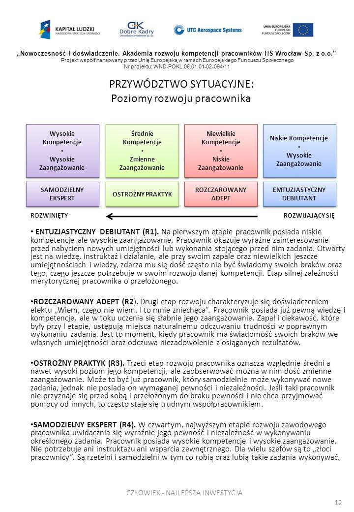 PRZYWÓDZTWO SYTUACYJNE: Poziomy rozwoju pracownika ENTUZJASTYCZNY DEBIUTANT (R1). Na pierwszym etapie pracownik posiada niskie kompetencje ale wysokie