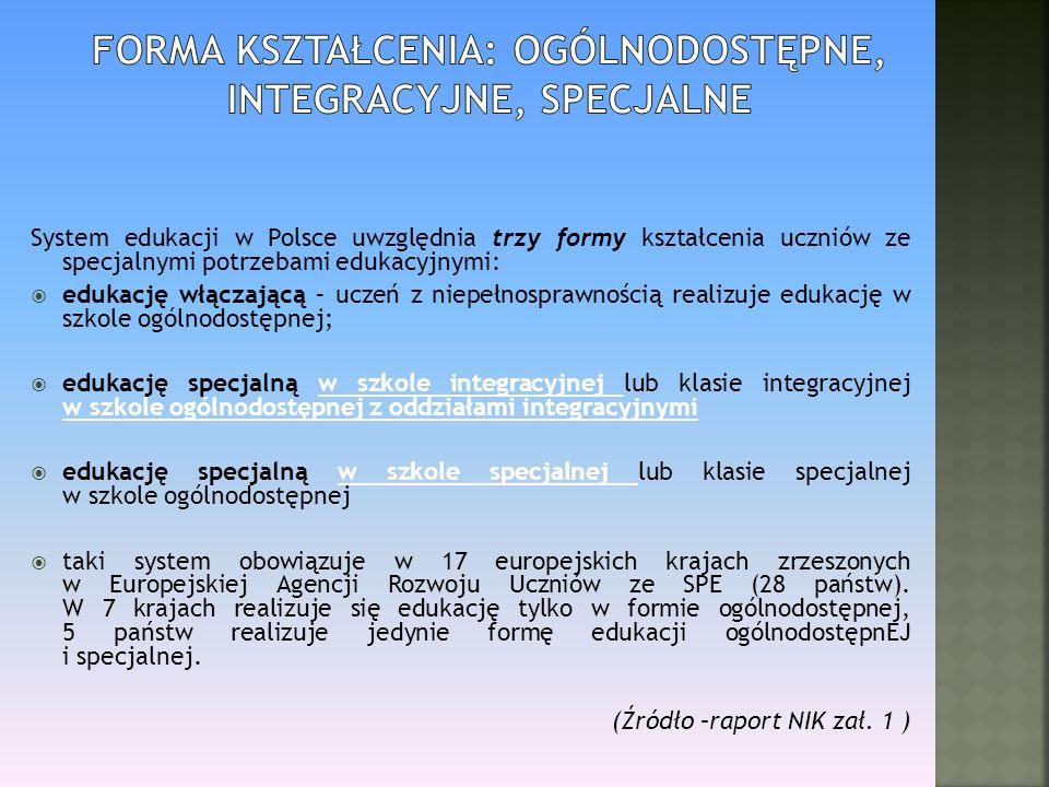 System edukacji w Polsce uwzględnia trzy formy kształcenia uczniów ze specjalnymi potrzebami edukacyjnymi: edukację włączającą – uczeń z niepełnospraw