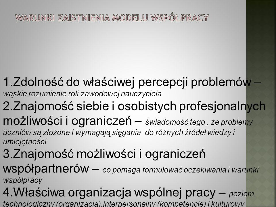 1.Zdolność do właściwej percepcji problemów – wąskie rozumienie roli zawodowej nauczyciela 2.Znajomość siebie i osobistych profesjonalnych możliwości